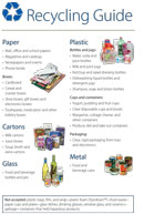 english recycling guide image