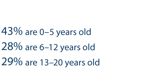 ages of children in foster care