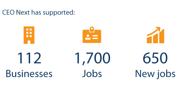 CEO Next has supported 112 businesses, 1,700 jobs, 650 new jobs