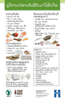 lao organics guide image