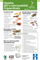 somali organics guide image