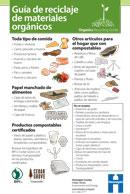 spanish organics guide image